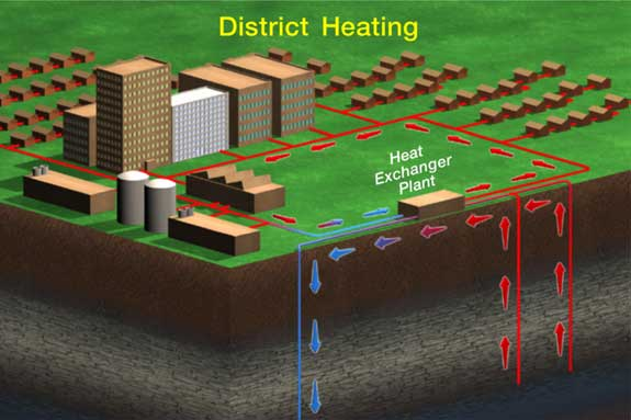 Hot water from one or more geothermal wells is piped through a heat ...