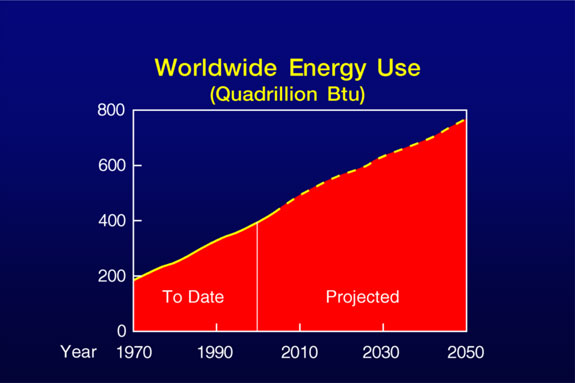 Why Is Geothermal Energy Important?